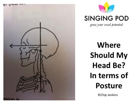 Brighton Singing Lessons & Singing Pod Slides
